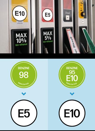 e5 of e10 benzine